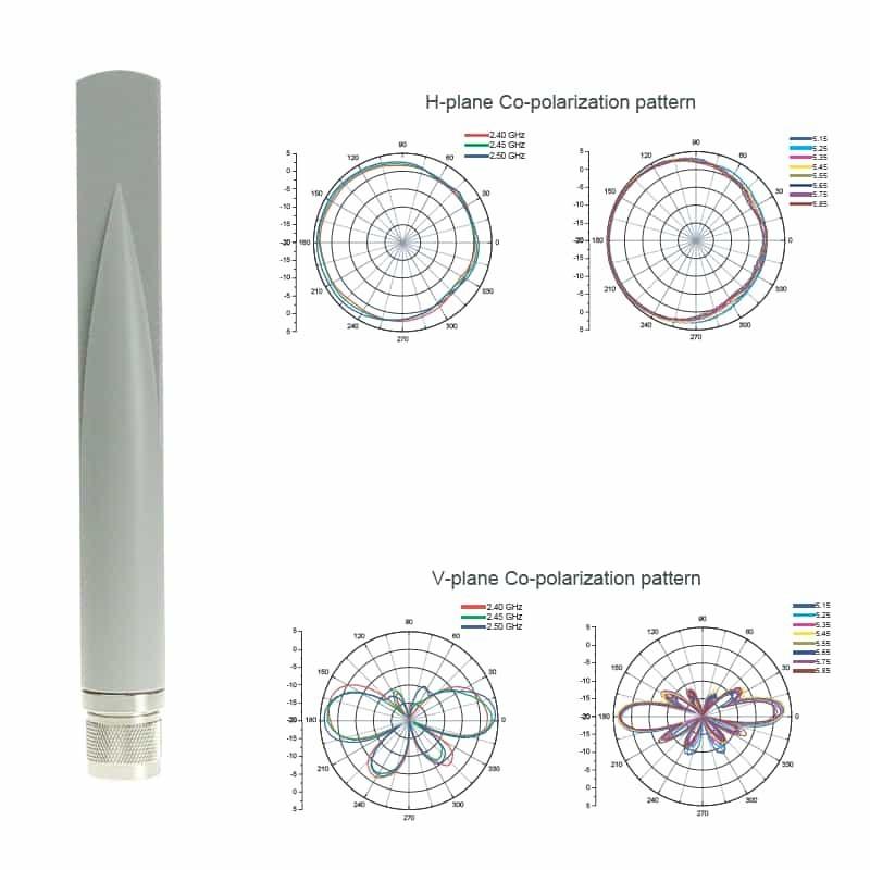 2.4 / 5 GHz Dual Band High Gain Omni Antenna