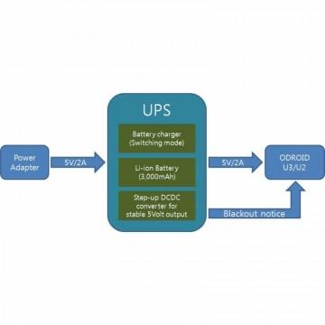 ODROID-UPS2 for Odroid C1