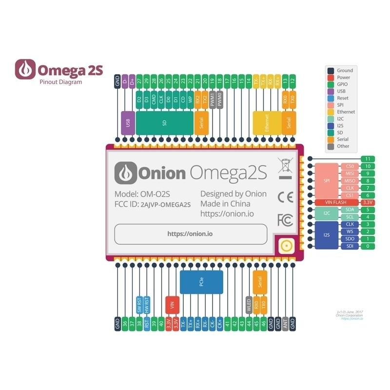 OMEGA2+ Onion Omega 2 Plus