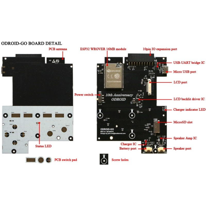 Board for ODROID-GO