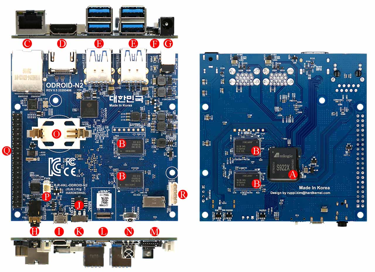 Odroid-N2+ Board Details